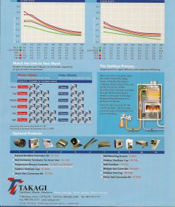 Redesign infographic charts add info place photos print design